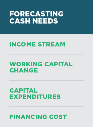 forcasting-cash-needs